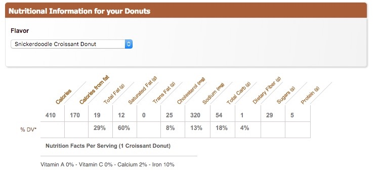 Snickerdoodle Croissant Donut Nutrition Info