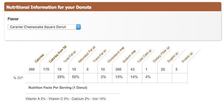 Caramel Cheesecake Square Donut Nutrition Info