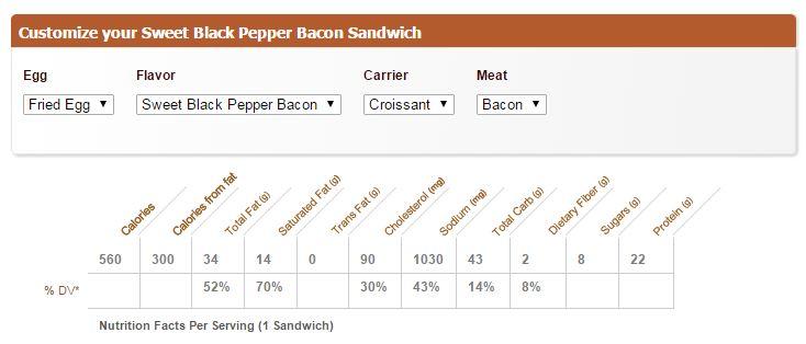bacon nutri